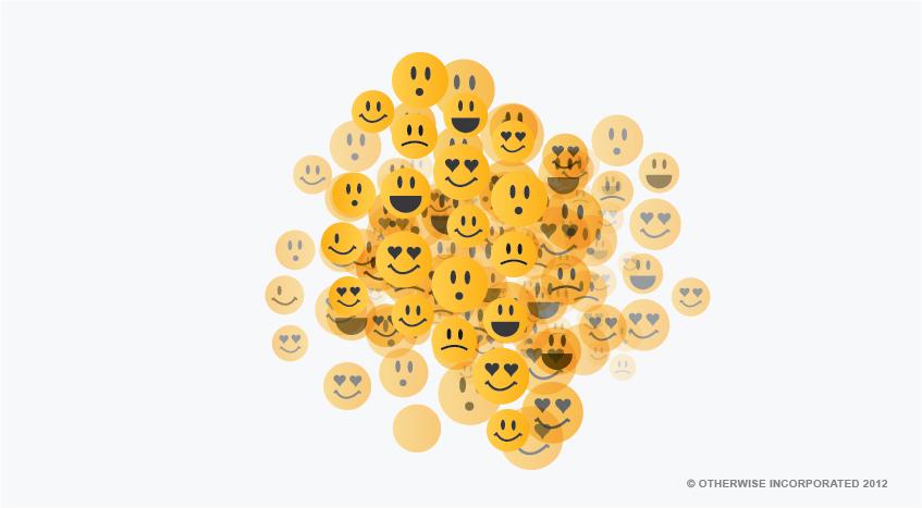 Cluster of emojis
